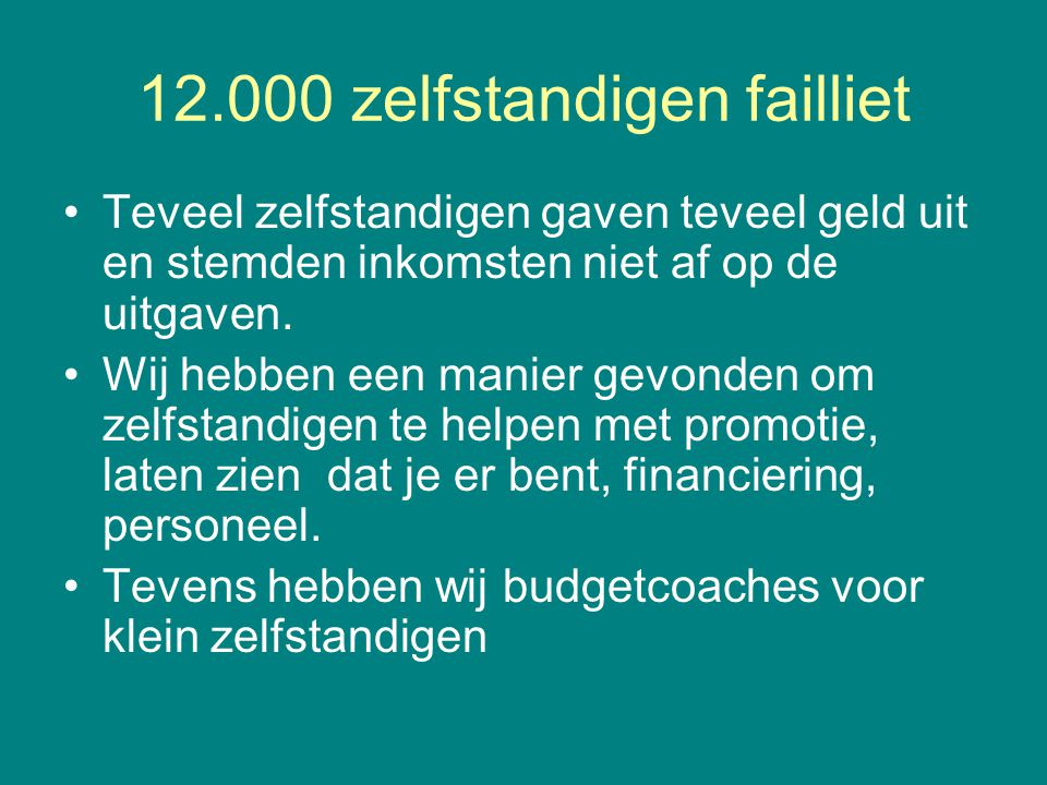 12.000 zelfstandigen failliet