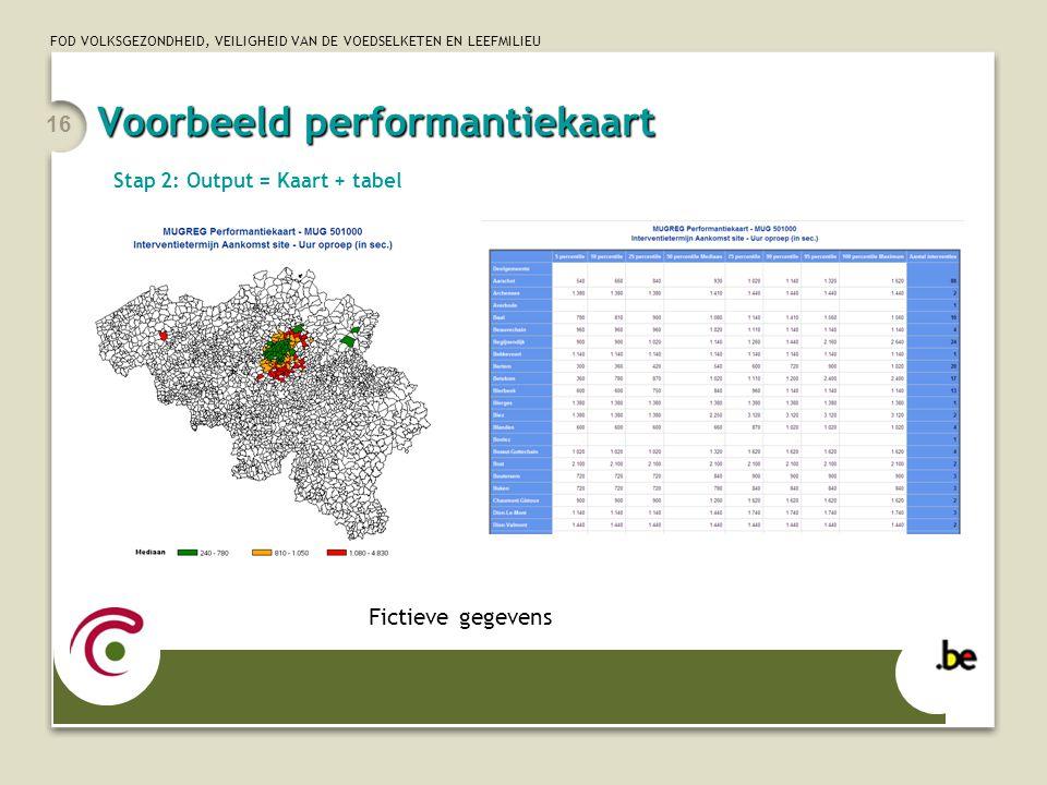 Voorbeeld performantiekaart