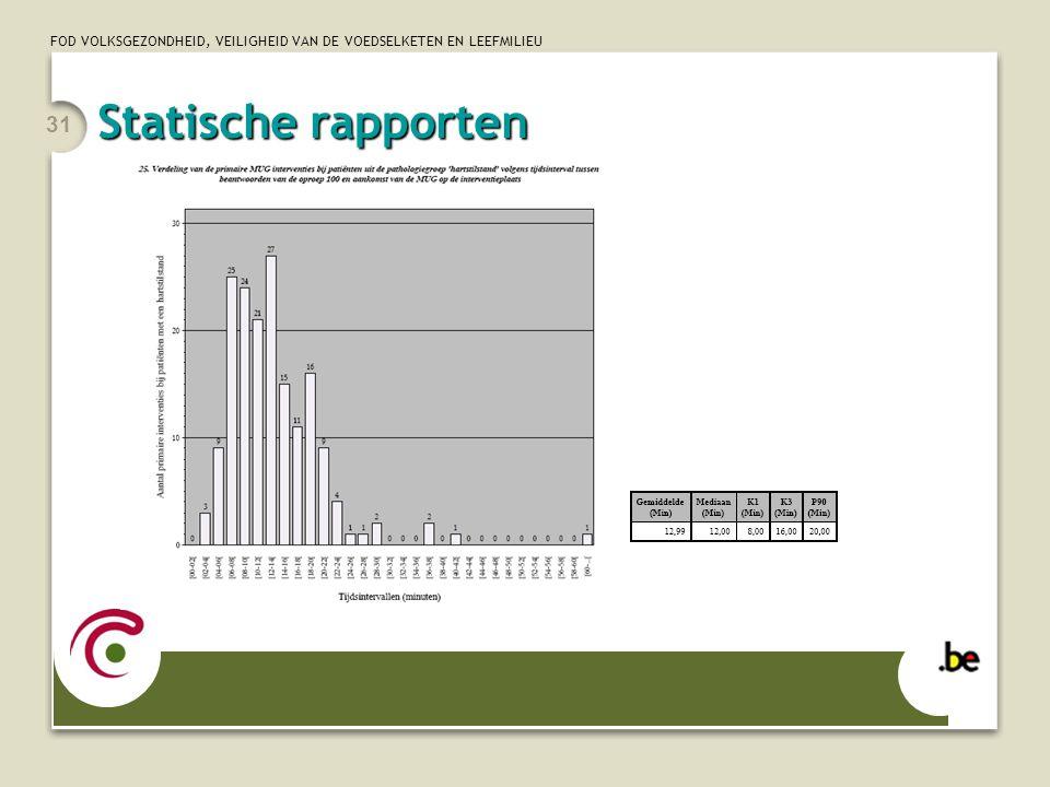 Statische rapporten