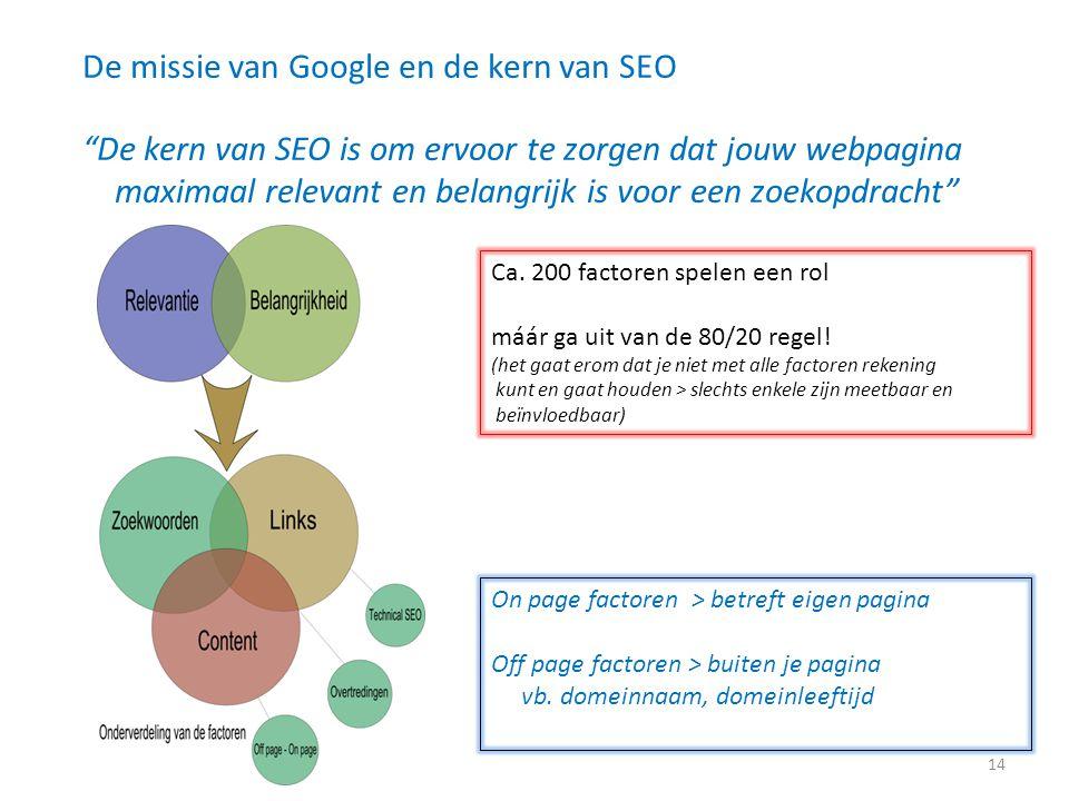 De missie van Google en de kern van SEO