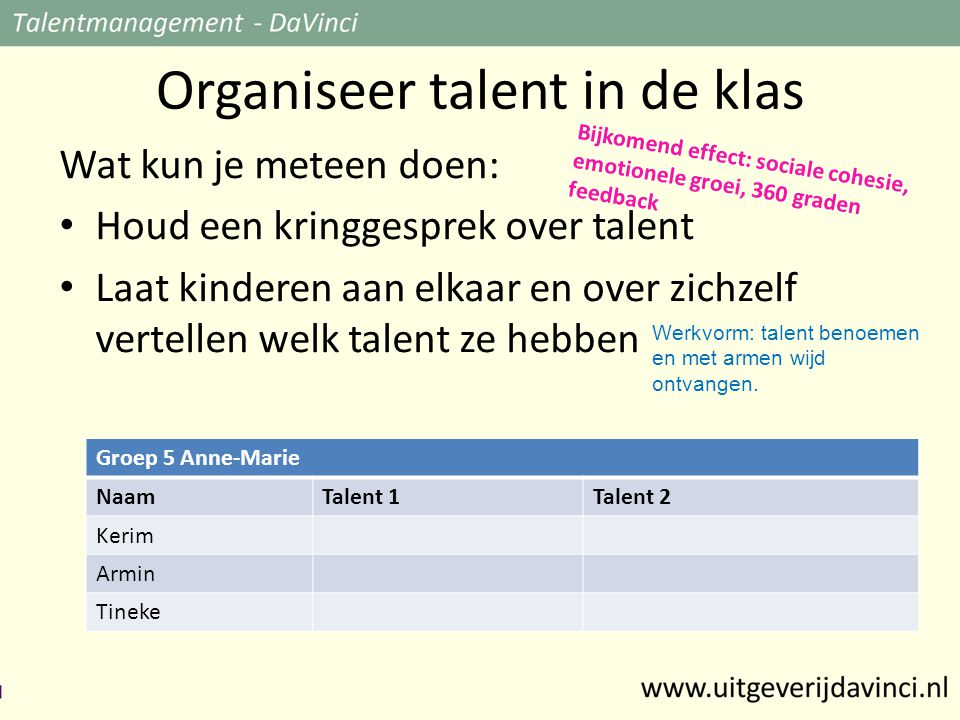 Organiseer talent in de klas