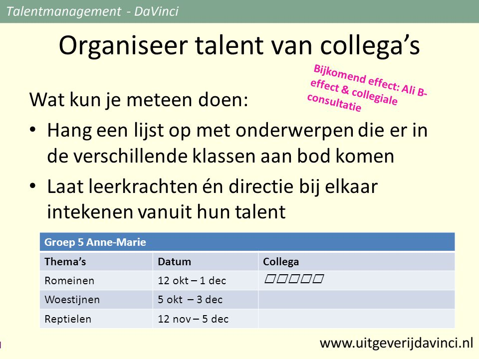Organiseer talent van collega's