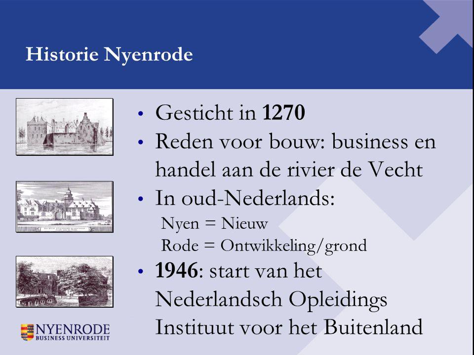 Reden voor bouw: business en handel aan de rivier de Vecht