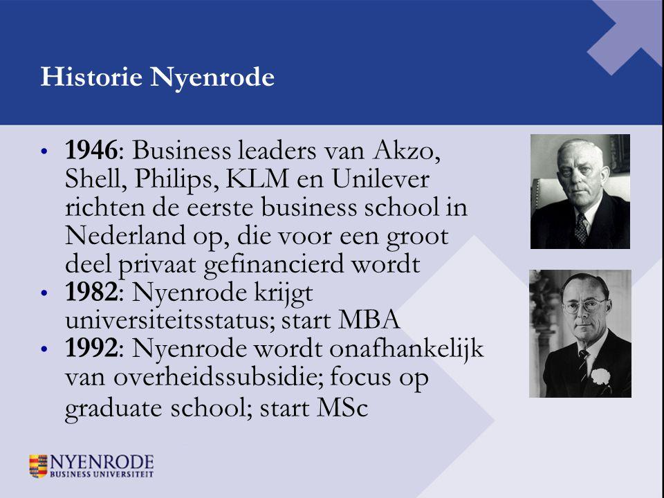 Historie Nyenrode