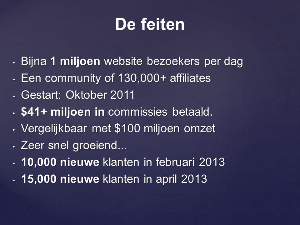 De feiten Bijna 1 miljoen website bezoekers per dag
