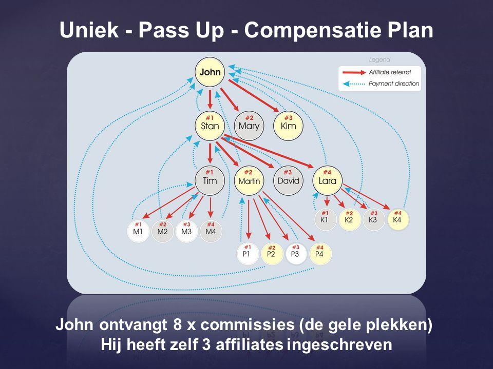 Uniek - Pass Up - Compensatie Plan