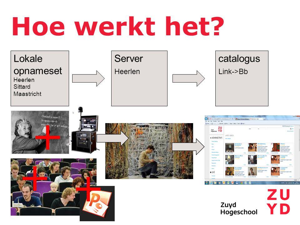 + Hoe werkt het Lokale opnameset Server catalogus Heerlen Link->Bb