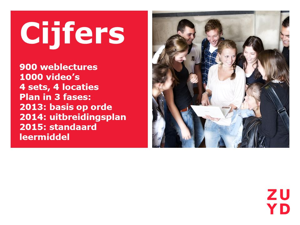 Cijfers 900 weblectures 1000 video's 4 sets, 4 locaties