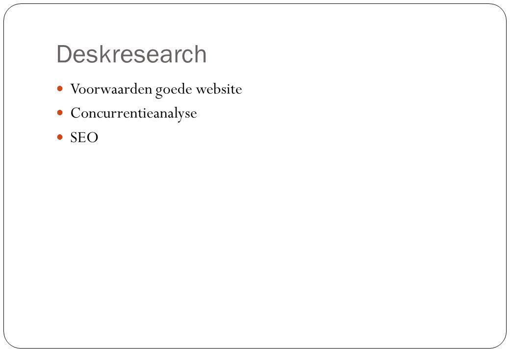 Deskresearch Voorwaarden goede website Concurrentieanalyse SEO