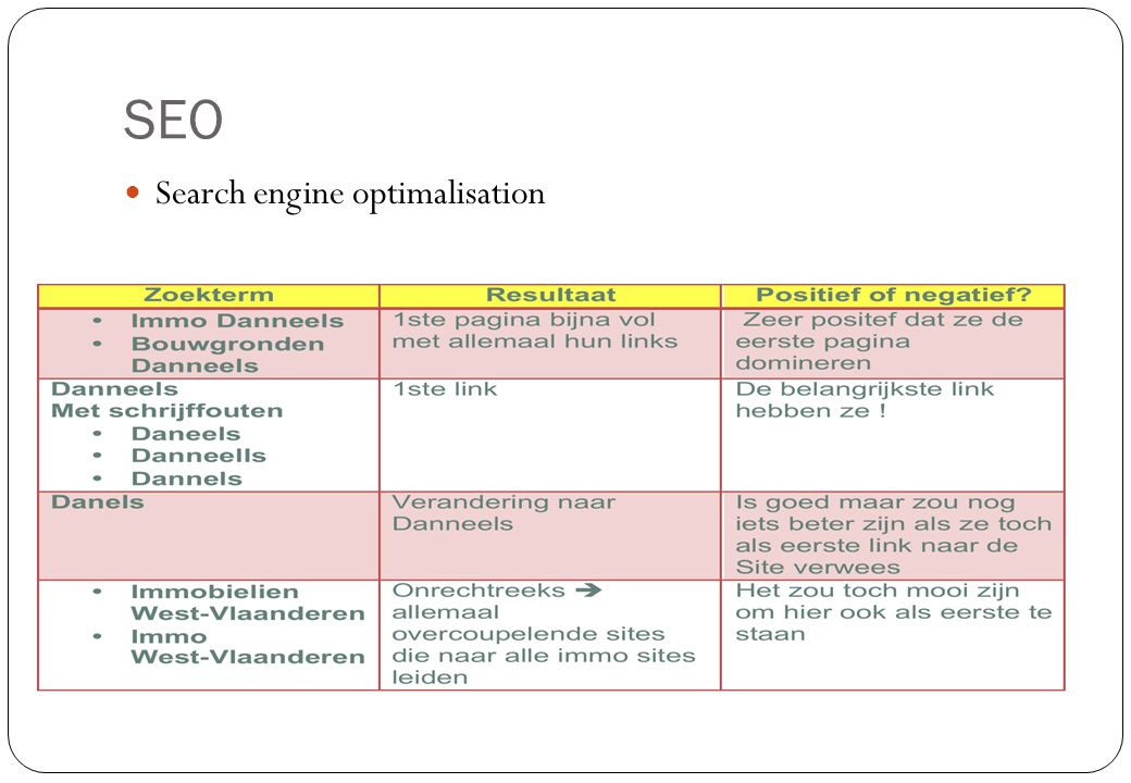 SEO Search engine optimalisation