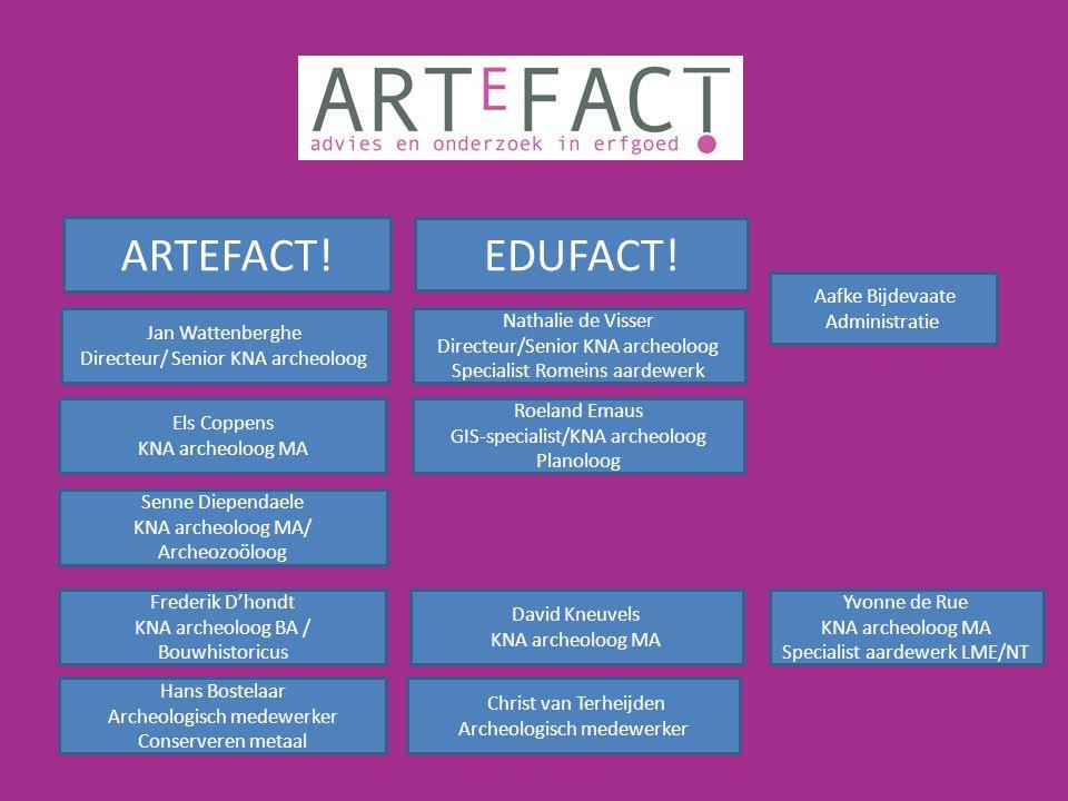 ARTEFACT! EDUFACT! Aafke Bijdevaate Administratie Jan Wattenberghe