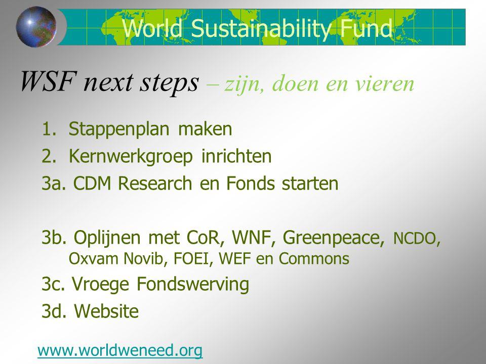 WSF next steps – zijn, doen en vieren