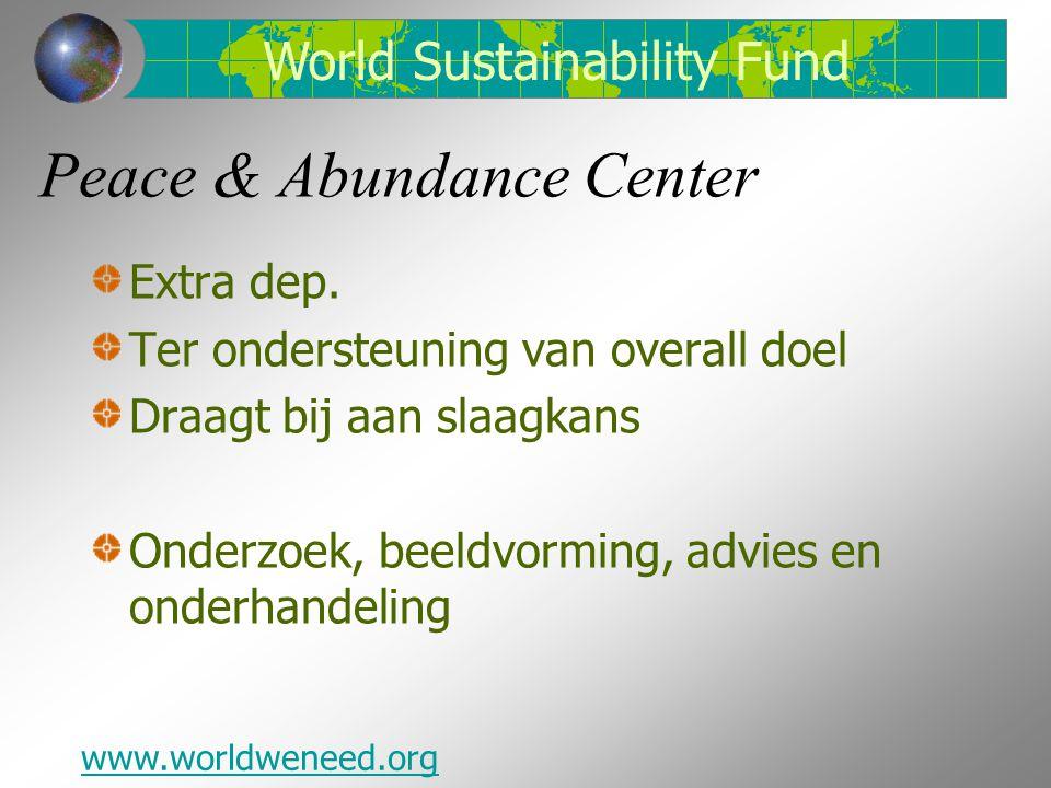 Peace & Abundance Center
