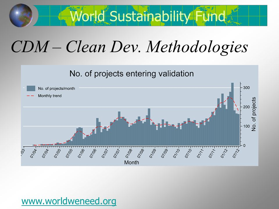 CDM – Clean Dev. Methodologies