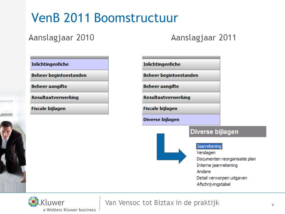 VenB 2011 Boomstructuur Aanslagjaar 2010 Aanslagjaar 2011
