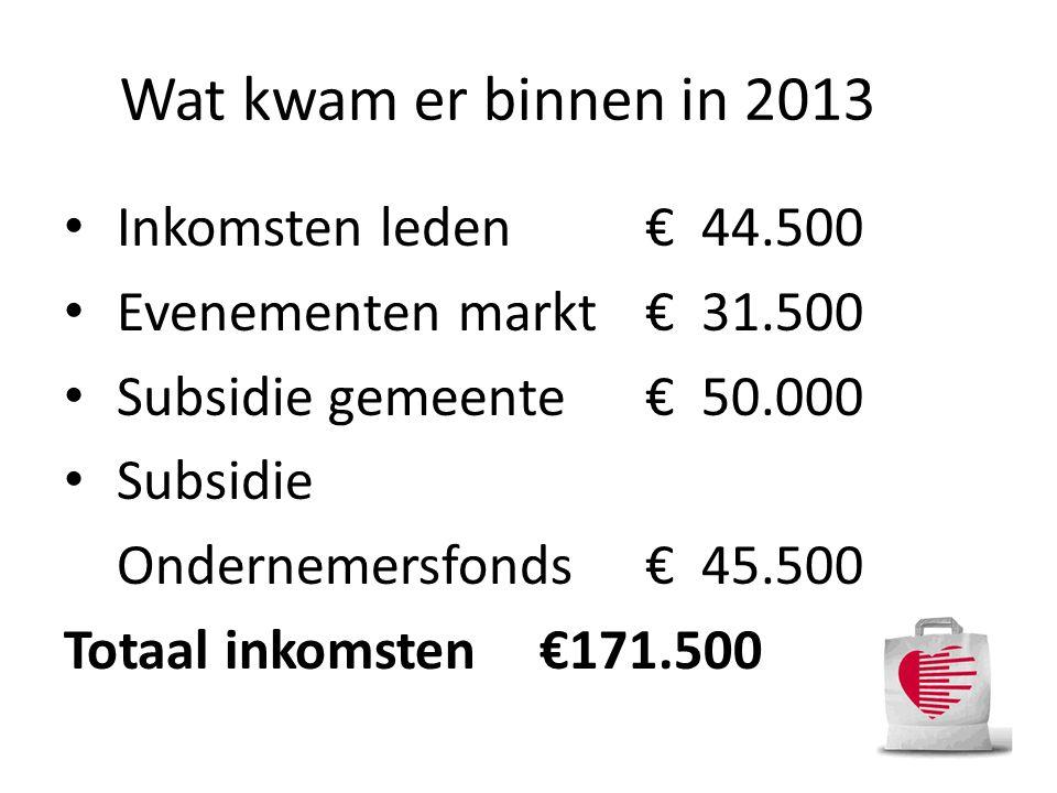 Wat kwam er binnen in 2013 Inkomsten leden € 44.500