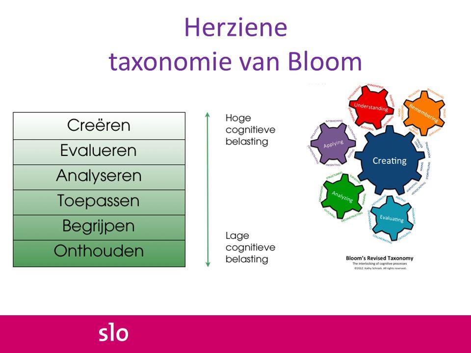 Herziene taxonomie van Bloom
