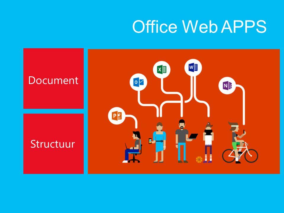 Office Web APPS Document Structuur