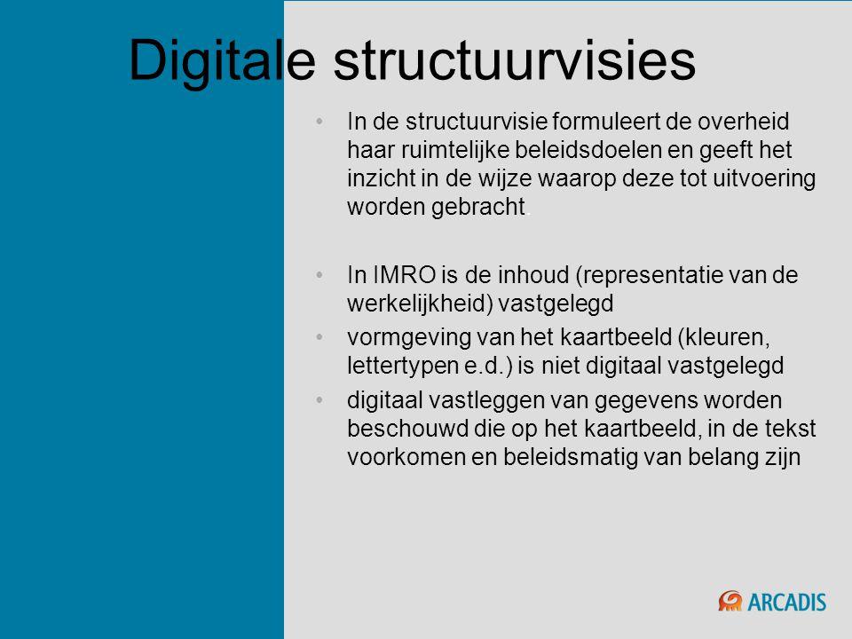 Digitale structuurvisies
