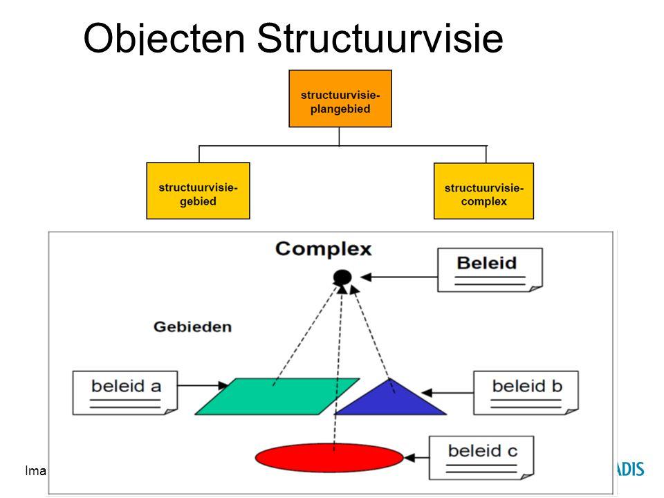 Objecten Structuurvisie
