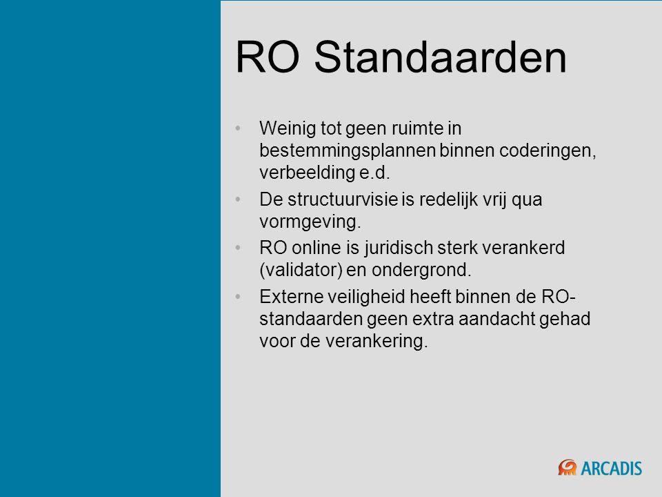 April 4, 2017 RO Standaarden. Weinig tot geen ruimte in bestemmingsplannen binnen coderingen, verbeelding e.d.