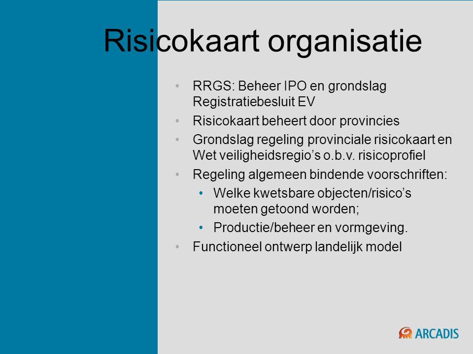 Risicokaart organisatie