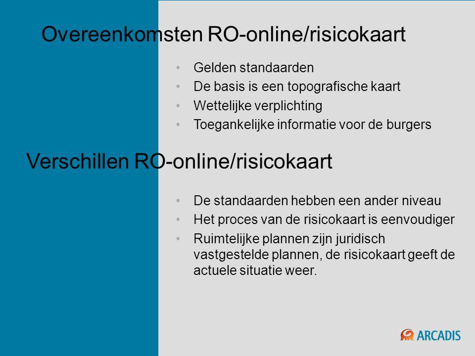 Overeenkomsten RO-online/risicokaart