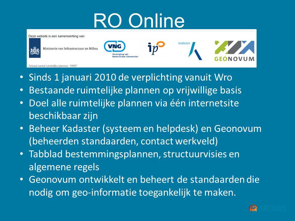 RO Online Sinds 1 januari 2010 de verplichting vanuit Wro
