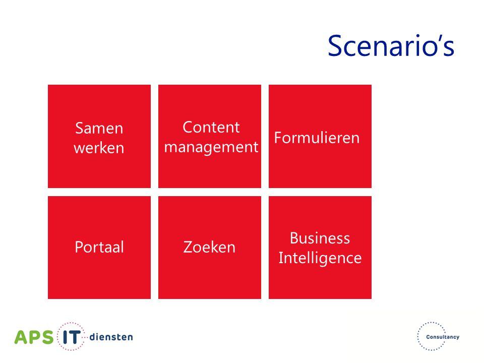 Scenario's Samen werken Content management Formulieren Business