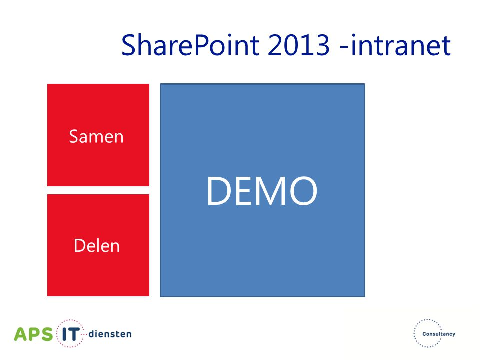 SharePoint intranet Samen DEMO Delen Delen