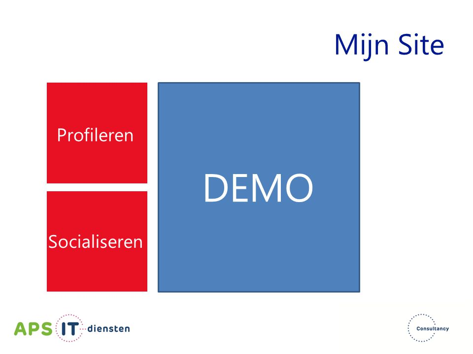 Mijn Site Profileren DEMO Socialiseren