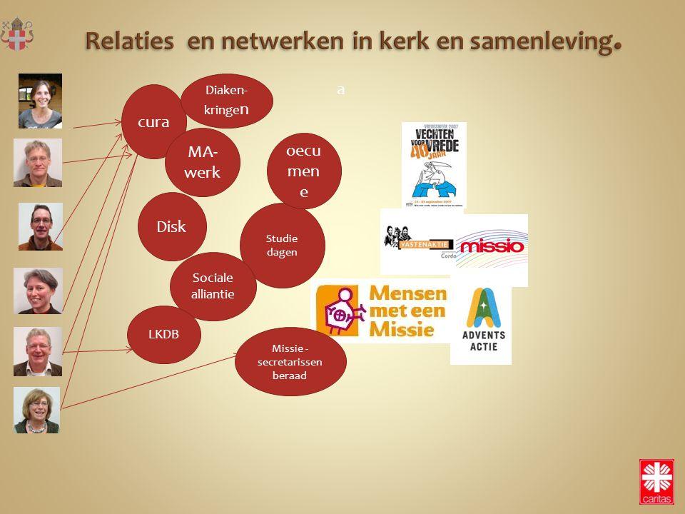 Relaties en netwerken in kerk en samenleving.