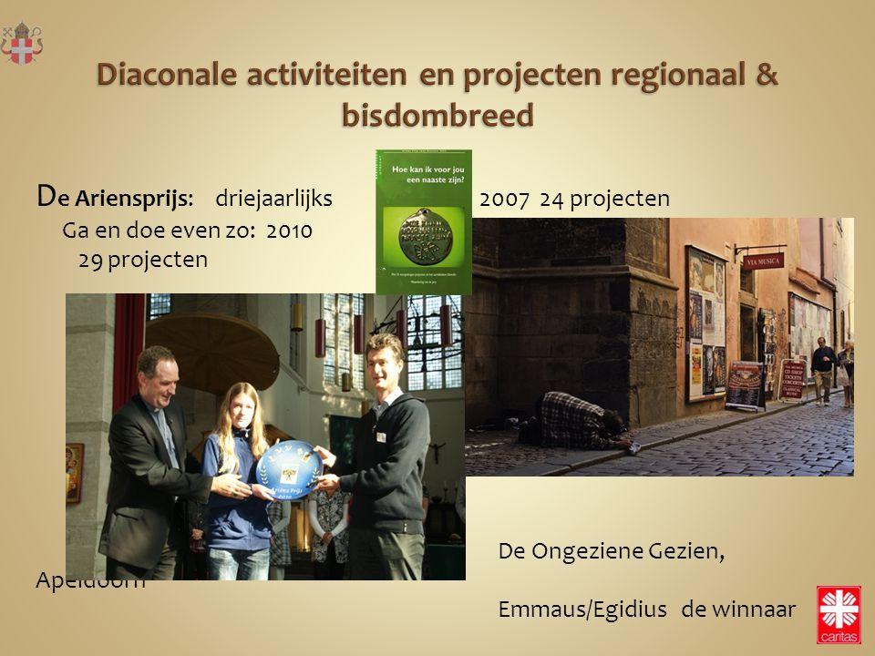 Diaconale activiteiten en projecten regionaal & bisdombreed