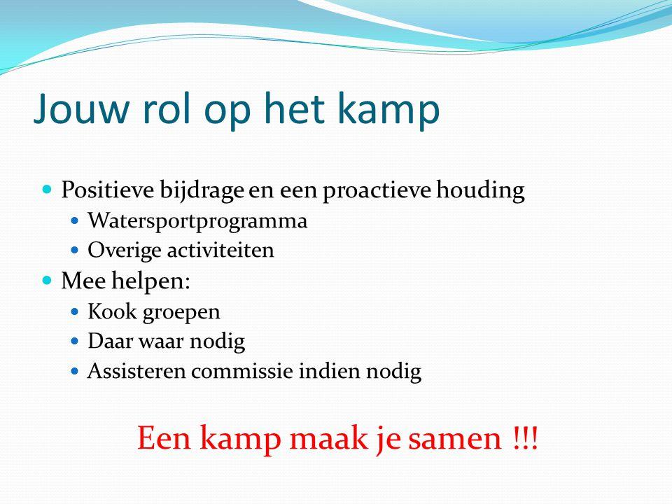 Jouw rol op het kamp Een kamp maak je samen !!!