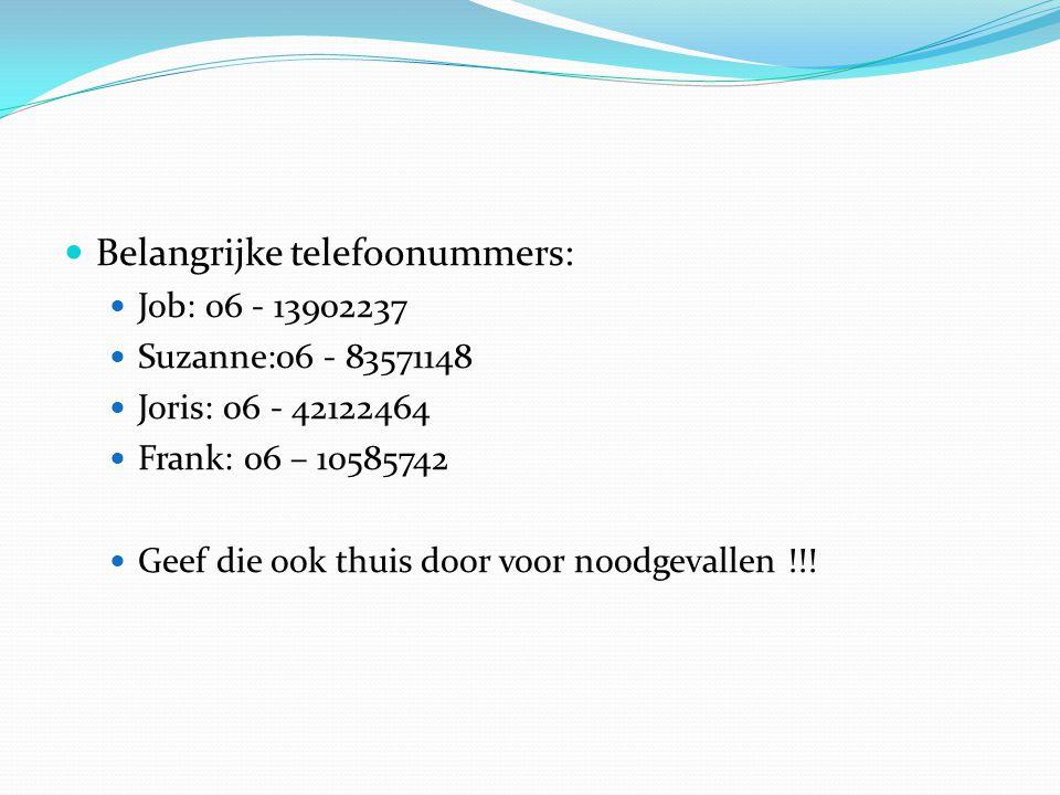 Belangrijke telefoonummers: