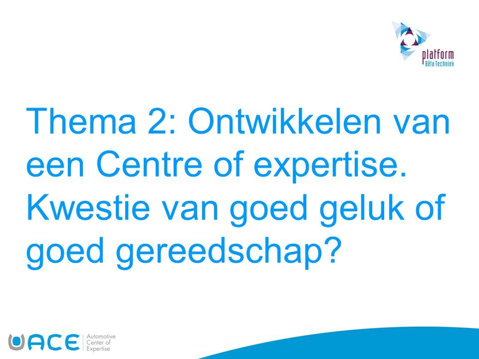 Thema 2: Ontwikkelen van een Centre of expertise