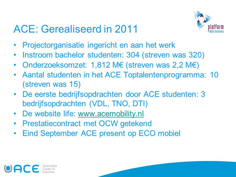 ACE: Gerealiseerd in 2011 Projectorganisatie ingericht en aan het werk