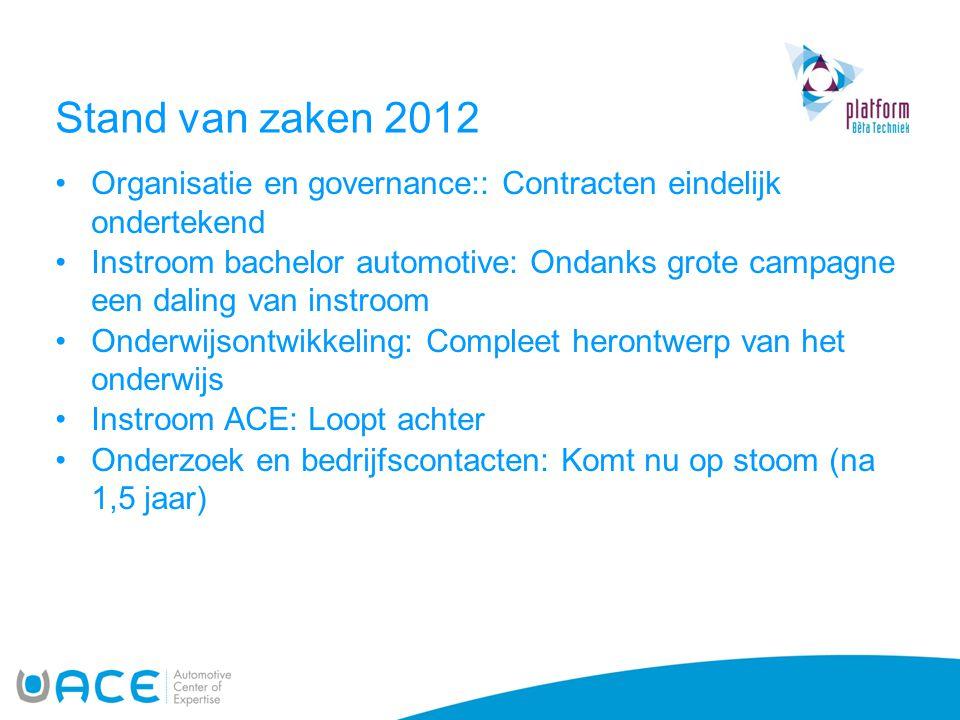 Stand van zaken 2012 Organisatie en governance:: Contracten eindelijk ondertekend.