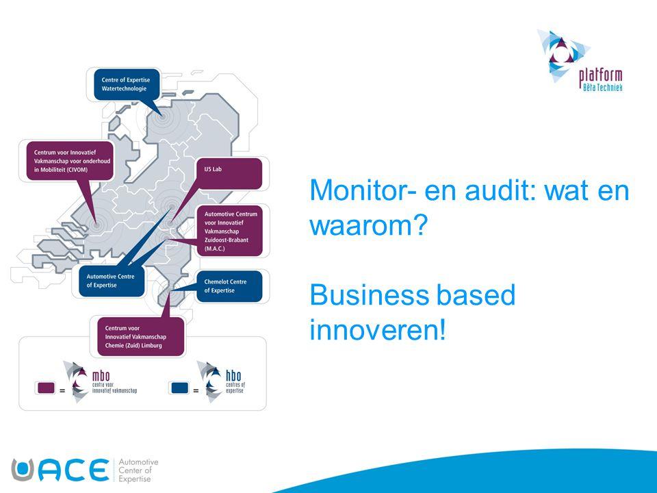 Monitor- en audit: wat en waarom
