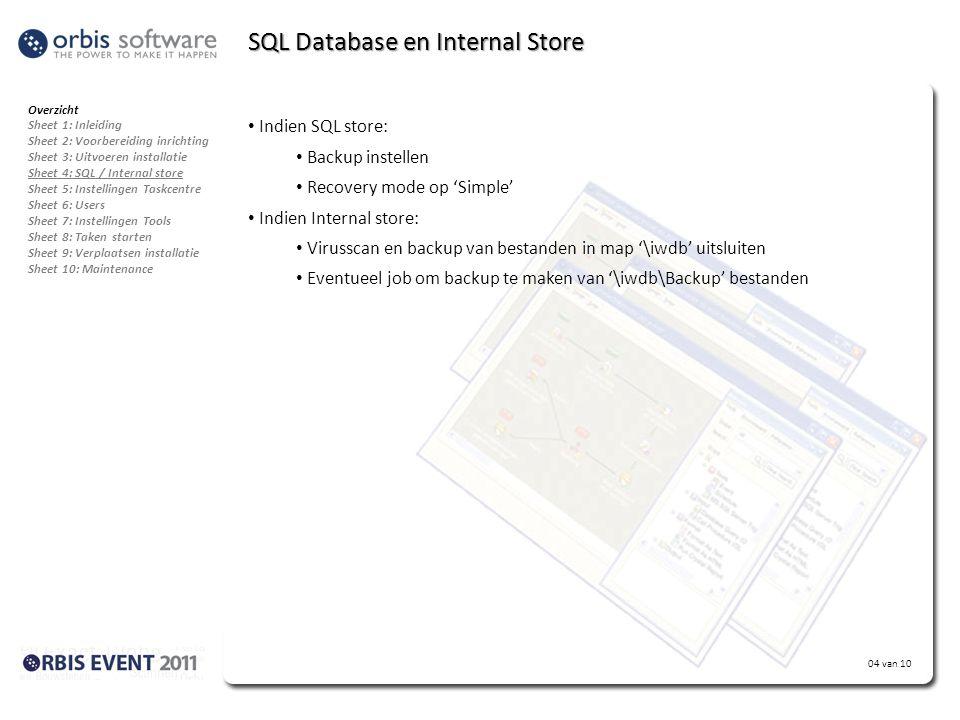 SQL Database en Internal Store