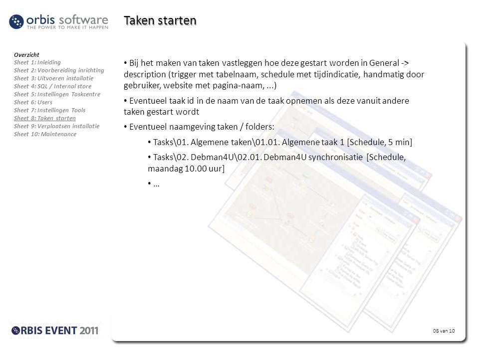 Taken starten Overzicht. Sheet 1: Inleiding. Sheet 2: Voorbereiding inrichting. Sheet 3: Uitvoeren installatie.