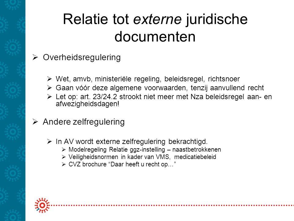 Relatie tot externe juridische documenten
