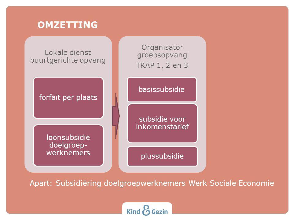 OMZETTING Lokale dienst buurtgerichte opvang. forfait per plaats. loonsubsidie doelgroep-werknemers.