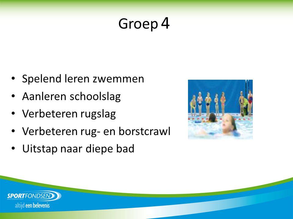Groep 4 Spelend leren zwemmen Aanleren schoolslag Verbeteren rugslag