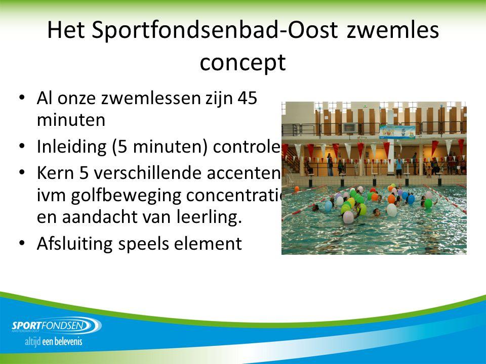 Het Sportfondsenbad-Oost zwemles concept