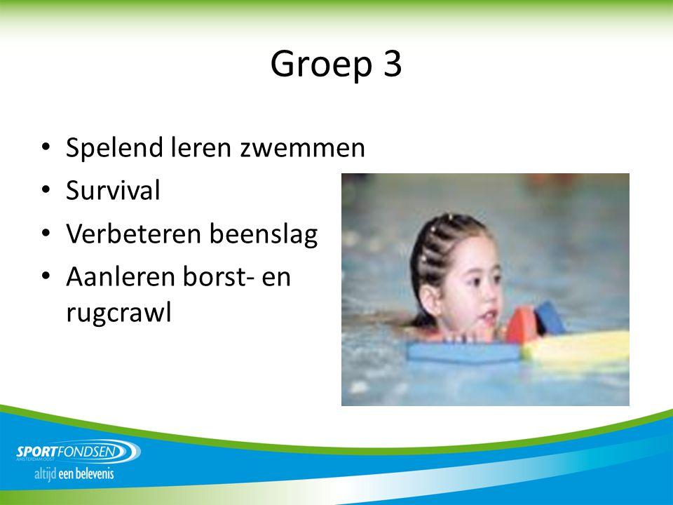 Groep 3 Spelend leren zwemmen Survival Verbeteren beenslag