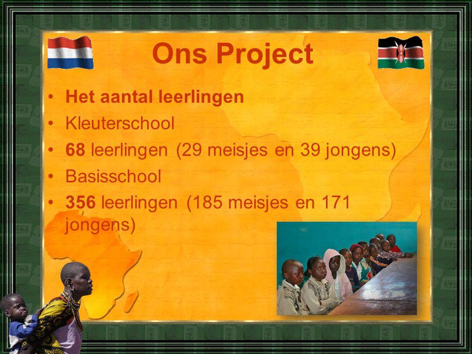 Ons Project Het aantal leerlingen Kleuterschool