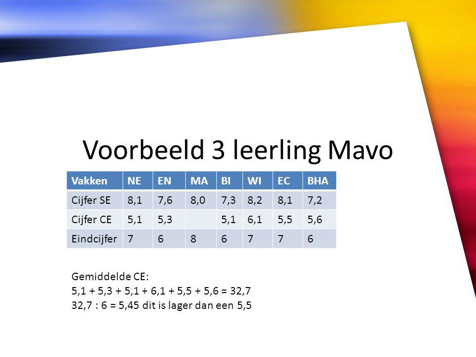 Voorbeeld 3 leerling Mavo