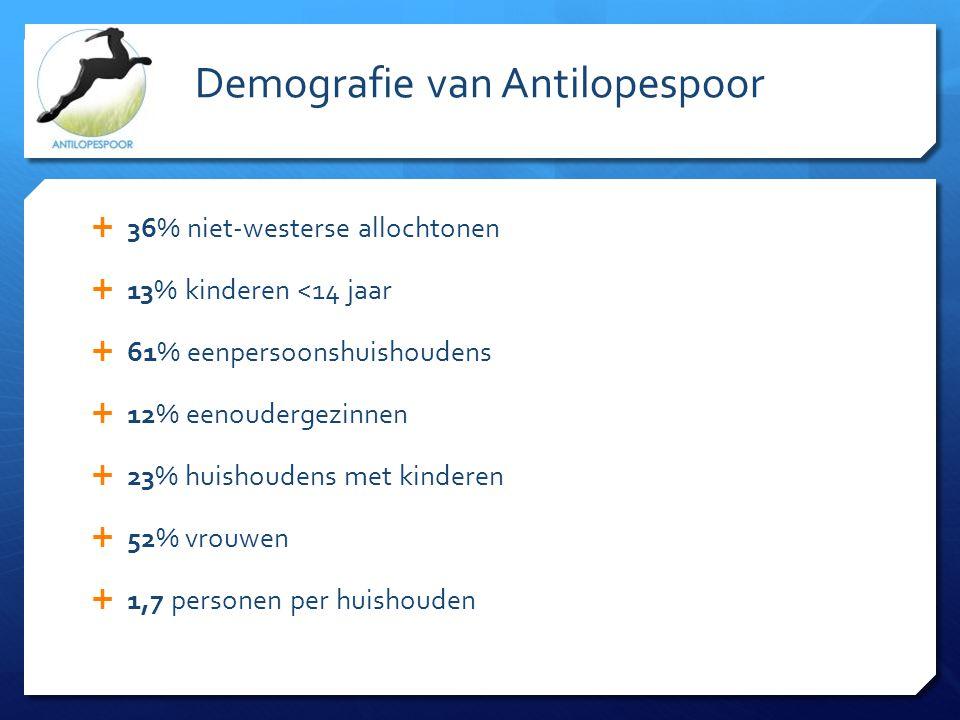 Demografie van Antilopespoor