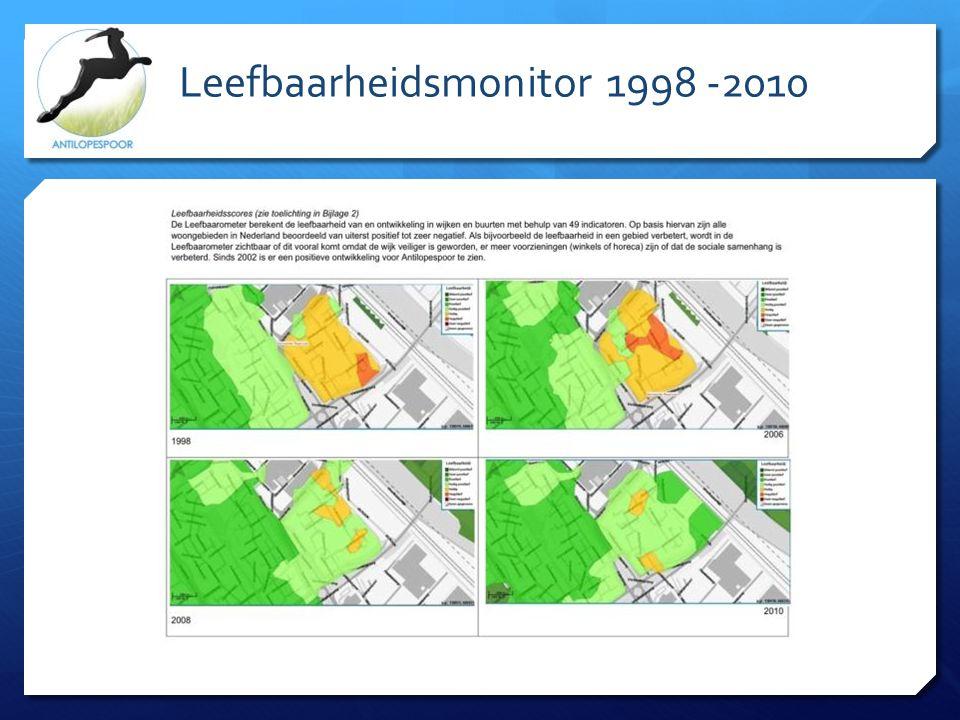 Leefbaarheidsmonitor 1998 -2010
